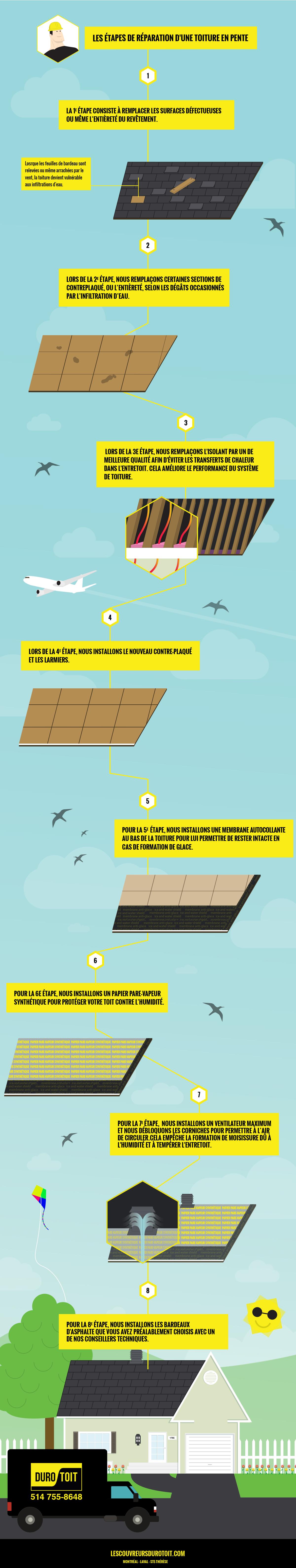 r fection de toit en bardeaux les couvreurs duro toit. Black Bedroom Furniture Sets. Home Design Ideas